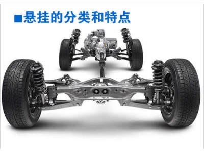 底盘悬挂你知道多少?扭力梁和多连杆区别大吗?