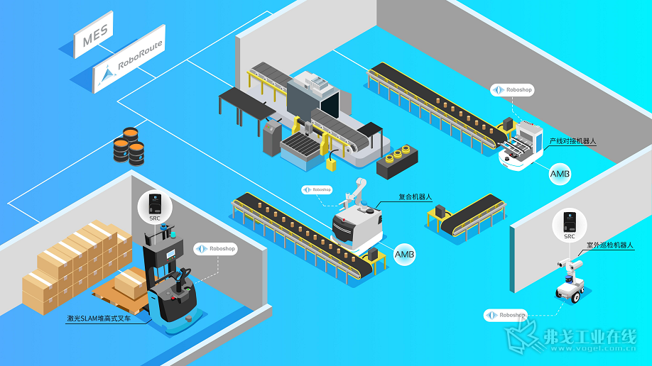 仙知四大技术优势助力智能工厂运输升级