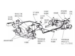 汽车空气悬架研究进展:零部件与系统