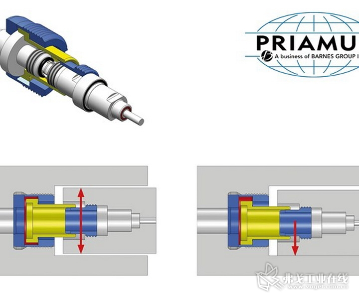 Priamus浮动连接器