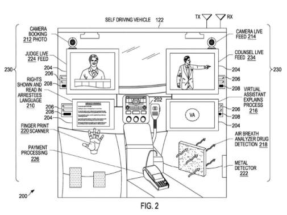 """摩托罗拉申请""""车辆执法通信系统""""美国专利 利用生物辨识技术简化执法流程"""