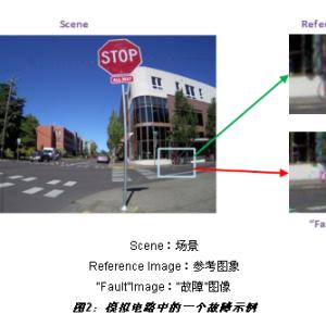 精密的先进驾驶辅助系统(ADAS)聚焦于图像传感的功能性安全