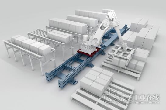 图2 在收集和包装方面,Rollon 的多轴系统使用寿命长,定位精确