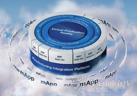 图2 第四代生产制造IT: 制造集成平台