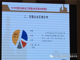 2018中国石油和化工民营企业发展大会