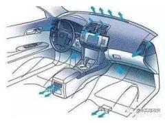 汽车开暖风真的会增加油耗吗?