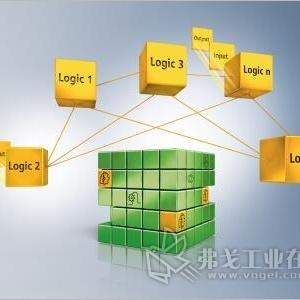 TwinSAFE:始终如一的模块化、可扩展和分布式安全解决方案