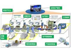 建智能工厂,可从这6个方面着手!