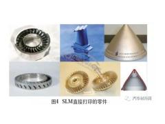 3D打印技术在汽车工业发展中的应用