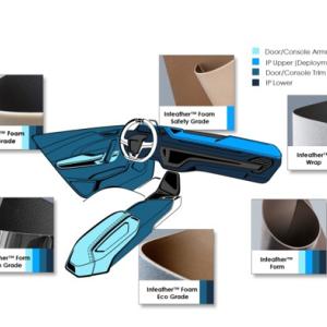 汽车内饰产品要求提升 传统内饰材料将逐步让位新材料?