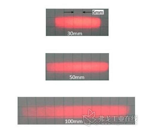 ML100长光斑光电系列