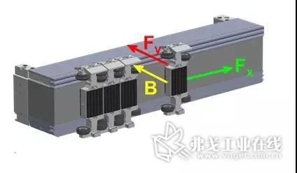 图2-柔性电驱输送系统的原理简介