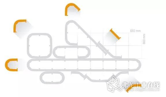图9-灵活的产线规划与组织