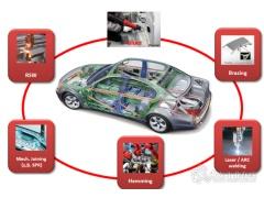 汽车研发利器,海克斯康Simufact仿真软件