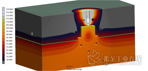 图2 在50℃温差下,顶出面和注射面之间的分型面(绿色)处的热传导
