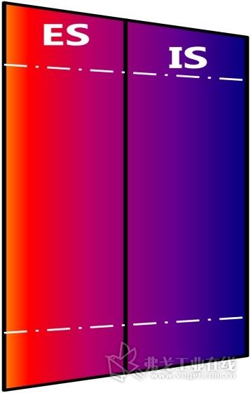图3 分型线处的温度补偿