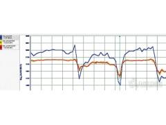 轨压跟随性对柴油机T4排放瞬态工况的影响和标定措施