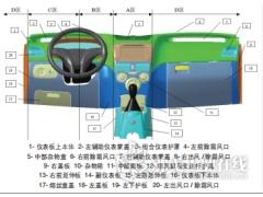 汽车仪表板设计开发概述