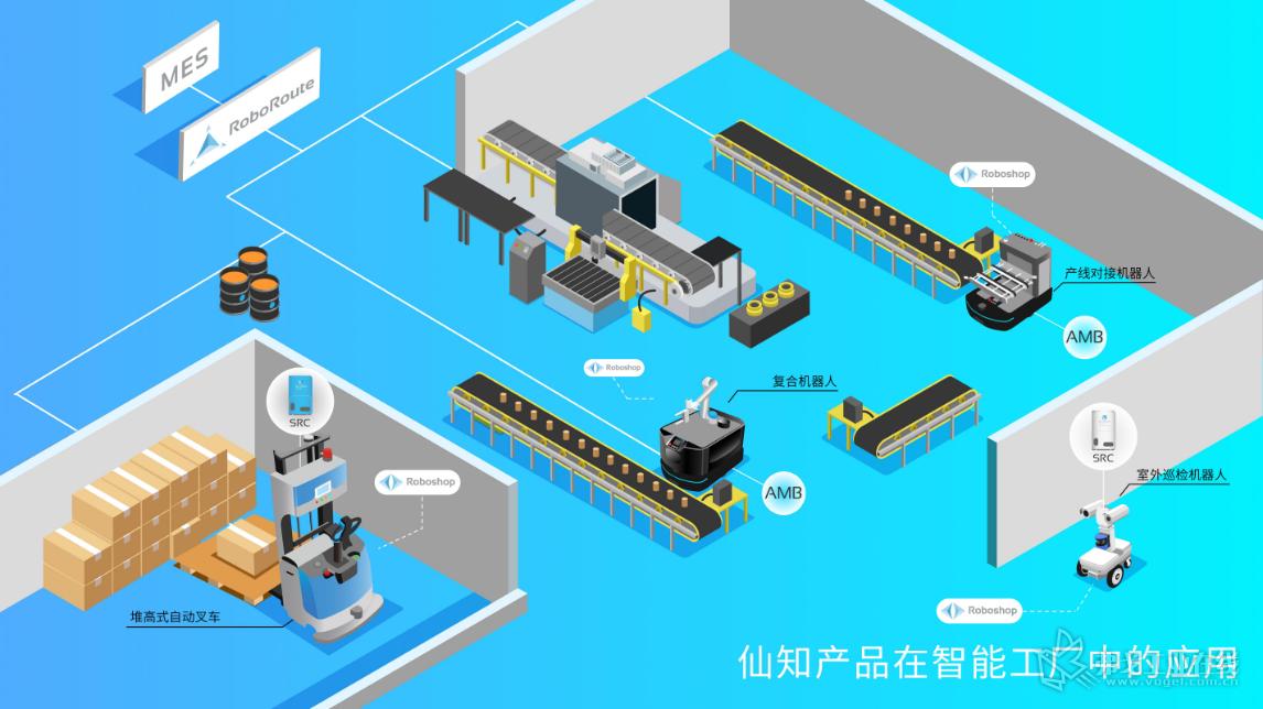 仙知3D SLAM激光导航移动机器人在智能工厂中应用