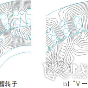 永磁同步电机的高磁阻转矩特性研究