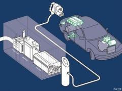 英国初创公司研发氢燃料电池充电桩