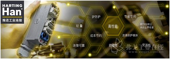 Han®系列- 自1950年以来的业界标准