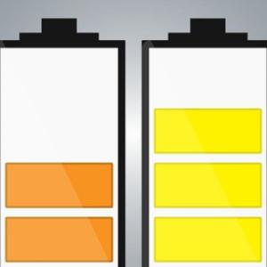 美国堪萨斯大学研发锂氧电池 旨在提升氧气电极性能