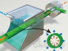 通过下游控制改善医用导管的生产
