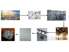 爱尔兰复合材料中心将回收塑料瓶变成高性能复合材料