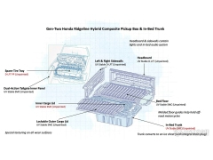 SMC+D-LFT:第二代Ridgeline的混合材料车厢