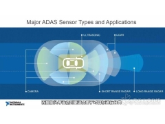 智能汽车的智能测试:ADAS的演进 _ 测试包含相机、雷达和传感器融合的系统