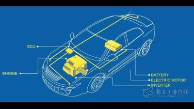 智能汽车的智能测试:更准确地测试电动和混合动力汽车的动力系统