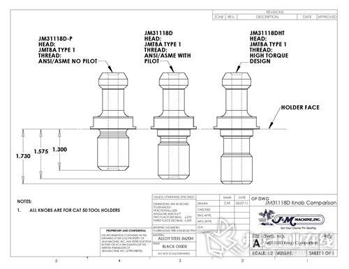 图表由JMPP(JM Performance Products)提供,比较了各种CAT 50保持旋钮设计。该公司的高扭矩保持旋钮(最右边)略长于传统的保持旋钮(左边),但头部尺寸保持不变