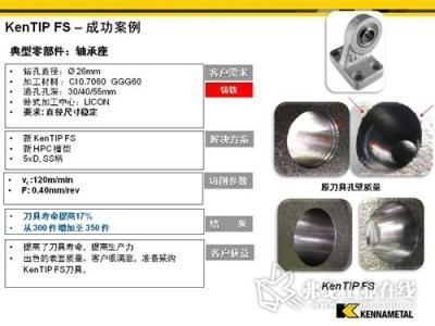肯纳:Kentip FS整体硬质合金钻头