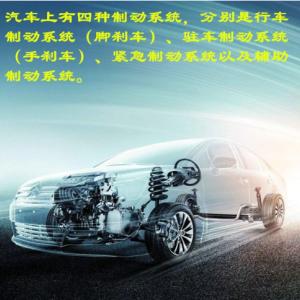 疯狂的刹车——汽车上有四种制动系统,为什么刹车还会失灵?