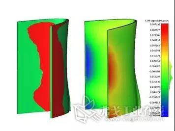 Digimat-AM软件中,在几何体补偿之后的翘曲变形预测  左侧:打印零件(红色)和设计零件(绿色)的叠加  右侧:实测模型,最大偏差低于0.1mm