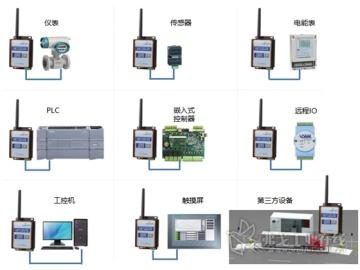 自组网的Logi-IoT DTU在远程数据采集中的应用