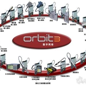SIAF2019:Orbit 数字测量网络
