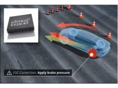 elmos推出专为汽车应用开发的传感器信号调理芯片E520.47