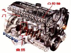 汽车发动机的工作顺序是指什么?哪一种发动机运转最平稳?