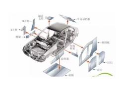 应用于汽车覆盖件的四种焊接技术