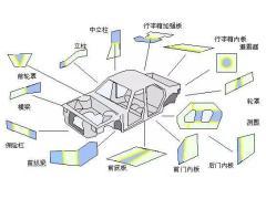 激光拼焊板技术在汽车上的应用