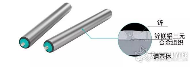 ZAM——即锌(Zinc)、铝(Aluminum)、镁(Magnesium)英文首字母的简称