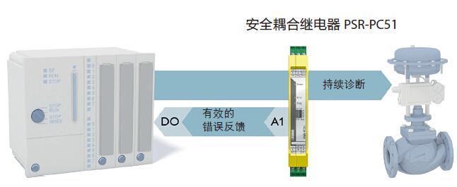 图1 自行设计的自力式继电器的构造