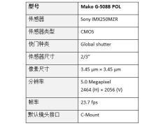 最新发布:采用偏振传感器技术的Allied VisionMako G508偏振相机