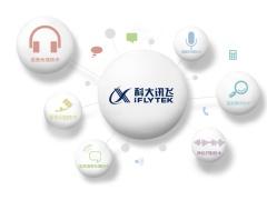 科大讯飞2018财报:营收79.2亿元 汽车业务「占比为3.38%