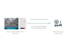 Wayve:无需激光雷达 也能造自动驾驶车