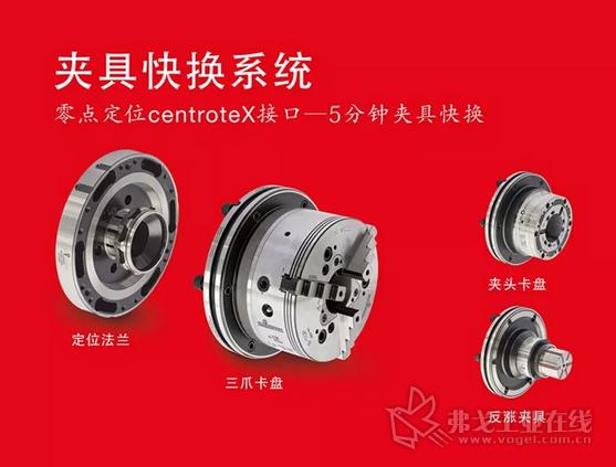 CentroteX 卡盘快换系统