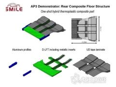 在新的模压成型工艺中结合热塑性连续带材与D-LFT(第一部分)