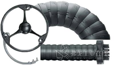 全封闭的三维拖链TRCF.65迎来特殊的弯曲半径200mm